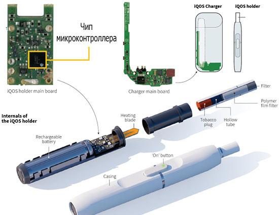 устройство системы айкос для разборки